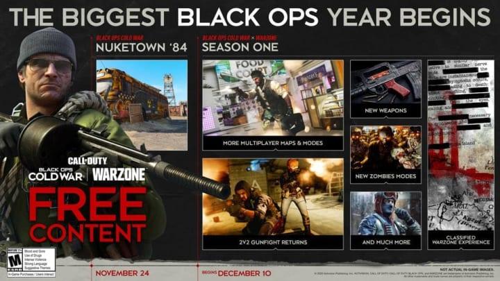Call of Duty Black Ops: Ruta de la temporada 1 de la Guerra Fría