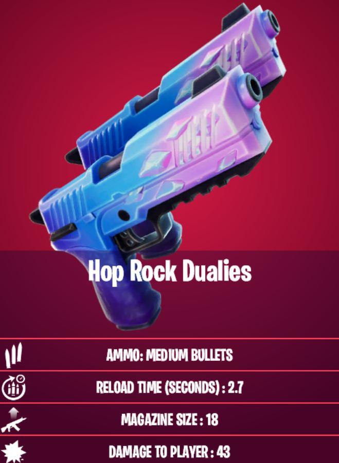 Estadísticas de Hop Rock Dualies Fortnite